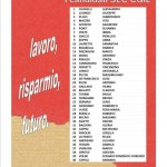 Locandina _candidati (35x50)(FILEminimizer)